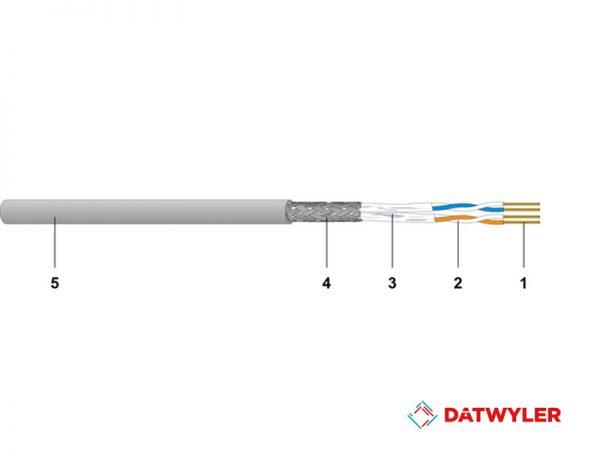 cable datos, datwyler, CU 2P flex Multimedia