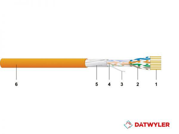 cable de datos, datwyler, CU 5002 4P