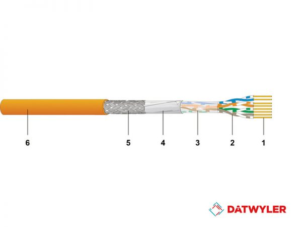 cable de datos datwyler, CU 5502 4P