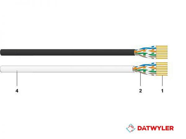 cable datos, datwyler, CU 602 4P flex