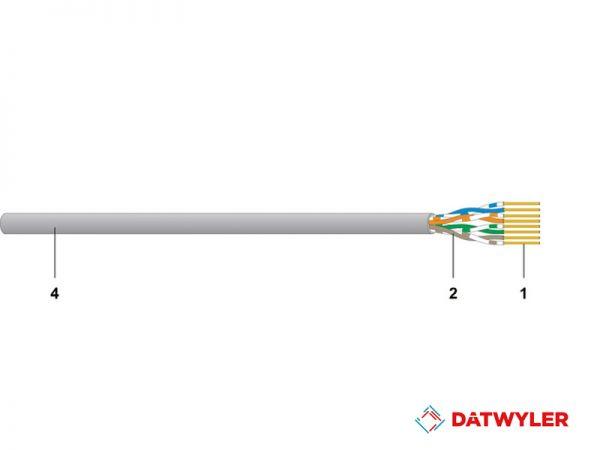 cable de datos, CU 602 4P flex _