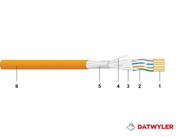 cable de datos, datwyler, CU 6552 4P _ 2x4P F8