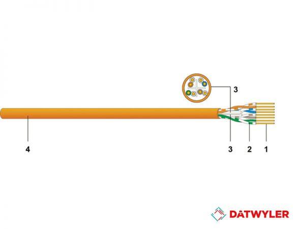 cable de datos, datwyler, CU 662 4P B2ca