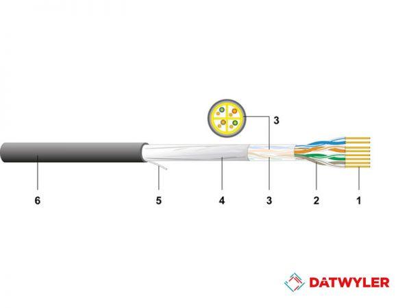 cable de datos datwyler, CU 662 4P Outdoor