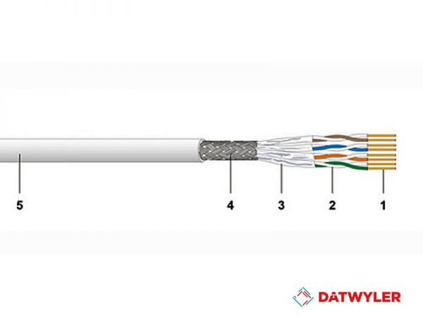 cable de datos datwyler, CU 7000 4P Home