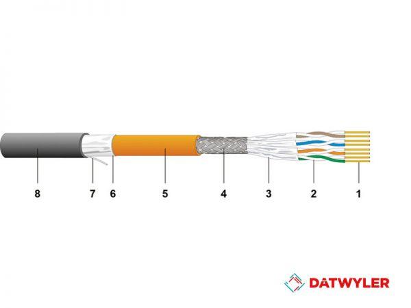 cable de datos, datwyer, CU 7002 4P GG-PE