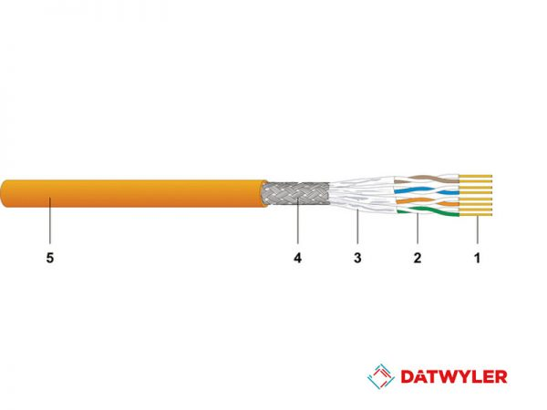 cable de datos, datwyler, CU 7002 4P Industrial PUR