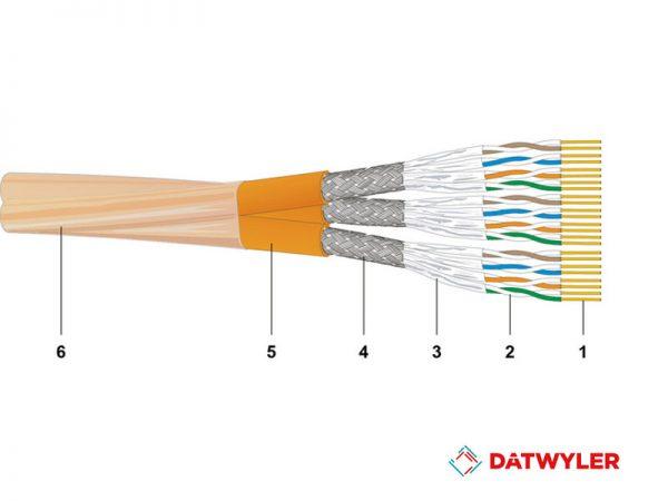 cables de datos, datwyler, CU 7002 6x4P Breakout Light (BOL).
