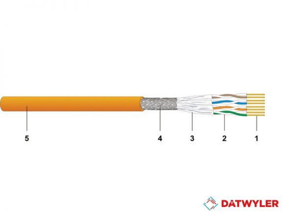 cable de datos, datwyler, CU 7120 4P _ 2x4P F8..